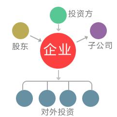 企業的logo圖片